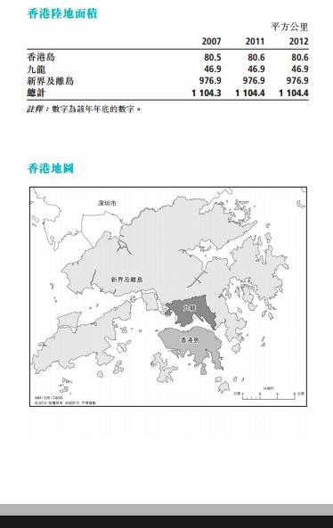 hk-area