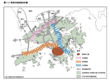 hk-axis