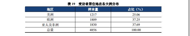 www.sh.xinhuanet.com shstatics images2013 IFCD2013_Ch0.pdf