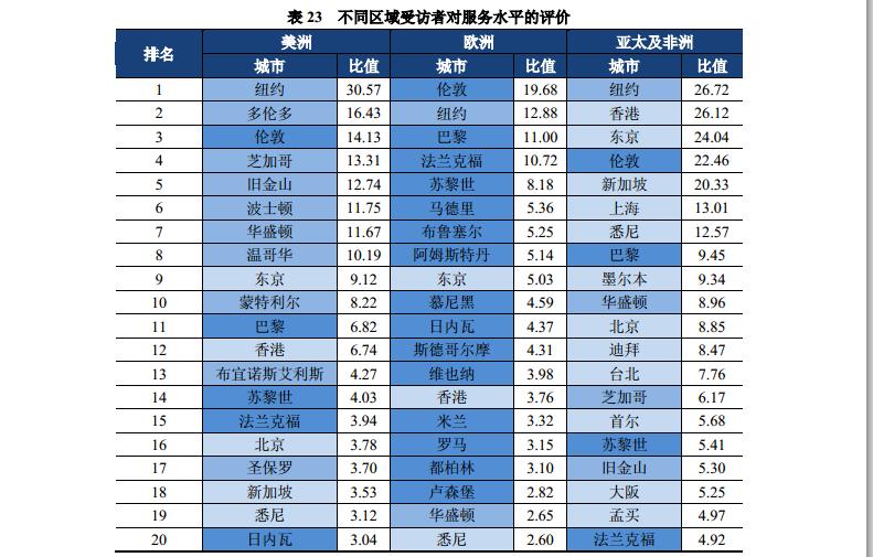 www.sh.xinhuanet.com shstatics images2013 IFCD2013_Ch4