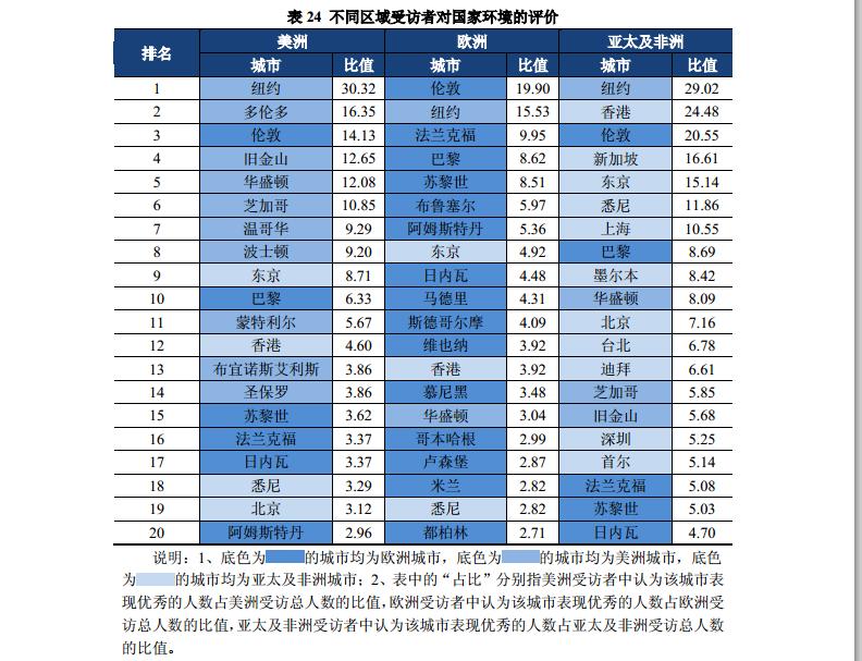 www.sh.xinhuanet.com shstatics images2013 IFCD2013_Ch5.pdf