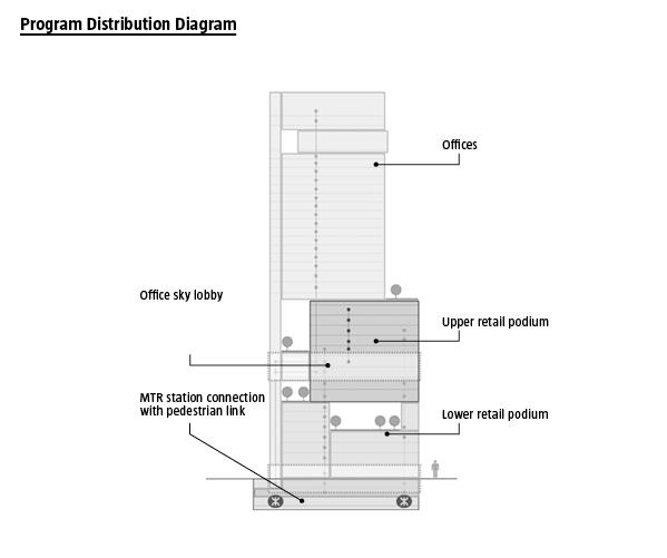 HysanPlace-KPF_Diagram_07_tcm20-1990547