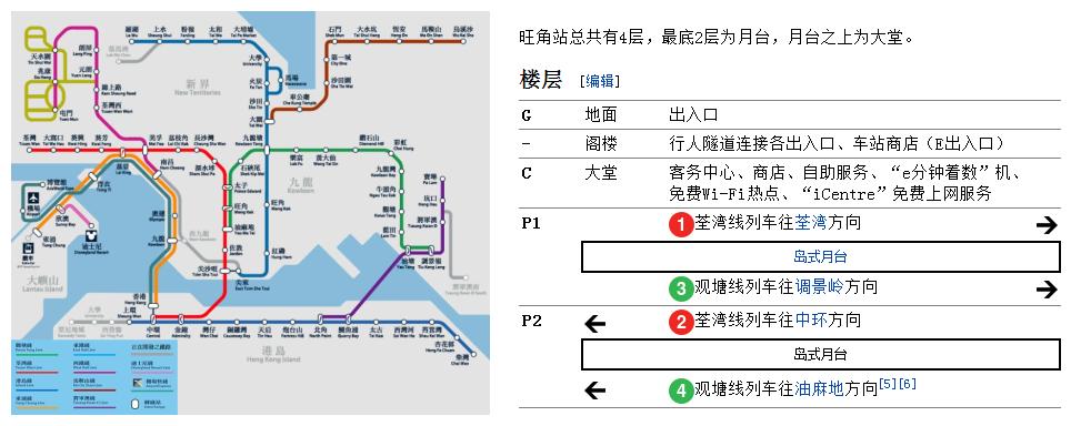 mongkok-station2